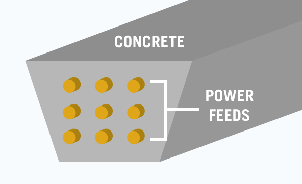 Df concrete power