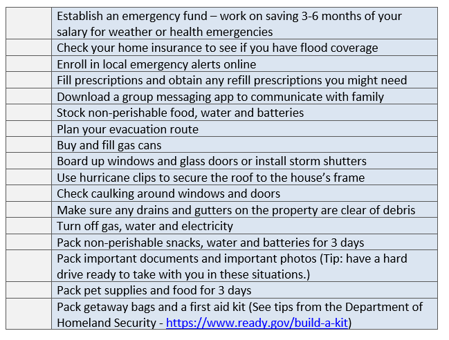 Hurricane checklist home
