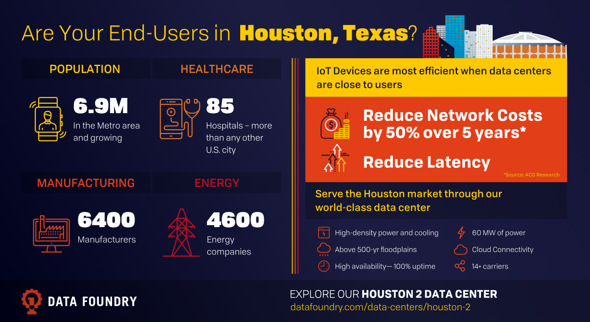 Infographic houston